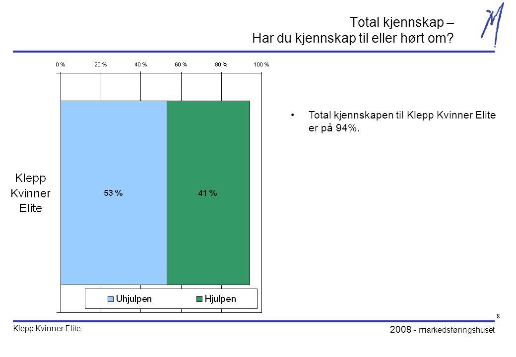 Klepp Kvinner Elite 2008 - m arkedsføringshuset 8 8 Total kjennskap – Har du kjennskap til eller hørt om.
