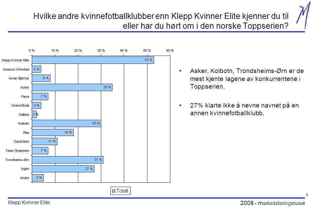 Klepp Kvinner Elite 2008 - m arkedsføringshuset 9 Hvilke andre kvinnefotballklubber enn Klepp Kvinner Elite kjenner du til eller har du hørt om i den norske Toppserien.