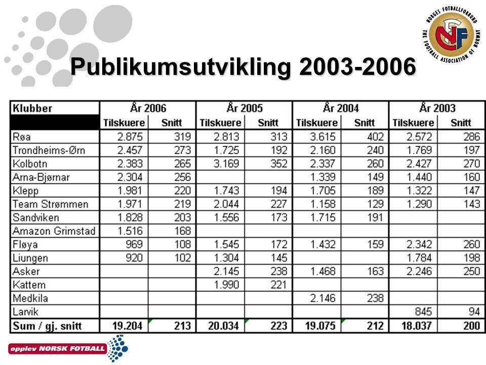 Publikumsutvikling 2003-2006