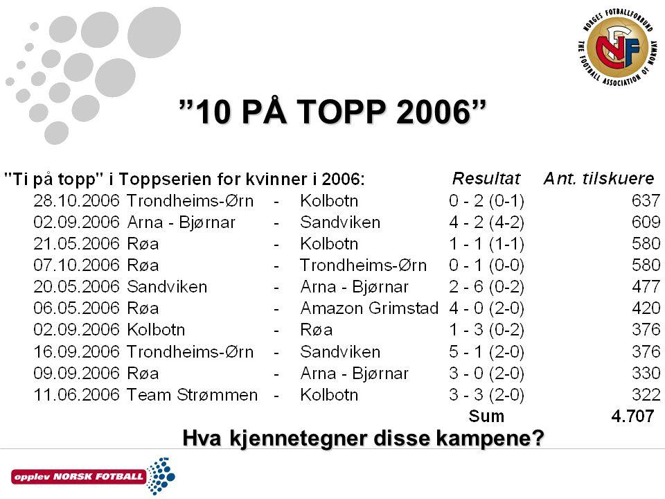 10 PÅ TOPP 2006 Hva kjennetegner disse kampene
