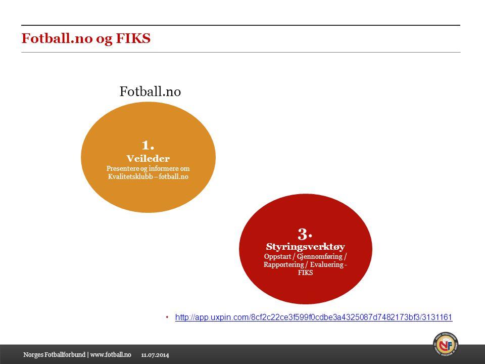 11.07.2014 Fotball.no og FIKS Norges Fotballforbund | www.fotball.no 1. Veileder Presentere og informere om Kvalitetsklubb – fotball.no 3. Styringsver