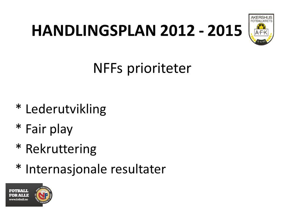 HANDLINGSPLAN 2012 - 2015 NFFs prioriteter * Lederutvikling * Fair play * Rekruttering * Internasjonale resultater
