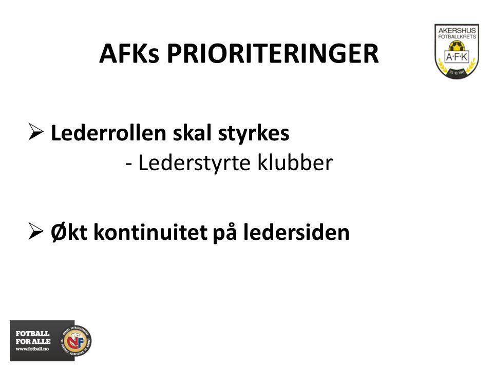 AFKs PRIORITERINGER  Lederrollen skal styrkes - Lederstyrte klubber  Økt kontinuitet på ledersiden