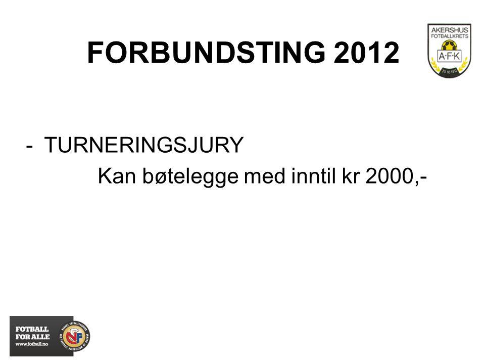 FORBUNDSTING 2012 - AVBRUTT KAMP Litt historikk Internasjonalt Nasjonalt