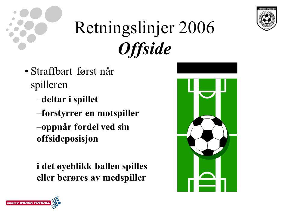 Retningslinjer 2006 Offside Straffbart først når spilleren –deltar i spillet –forstyrrer en motspiller –oppnår fordel ved sin offsideposisjon i det øyeblikk ballen spilles eller berøres av medspiller