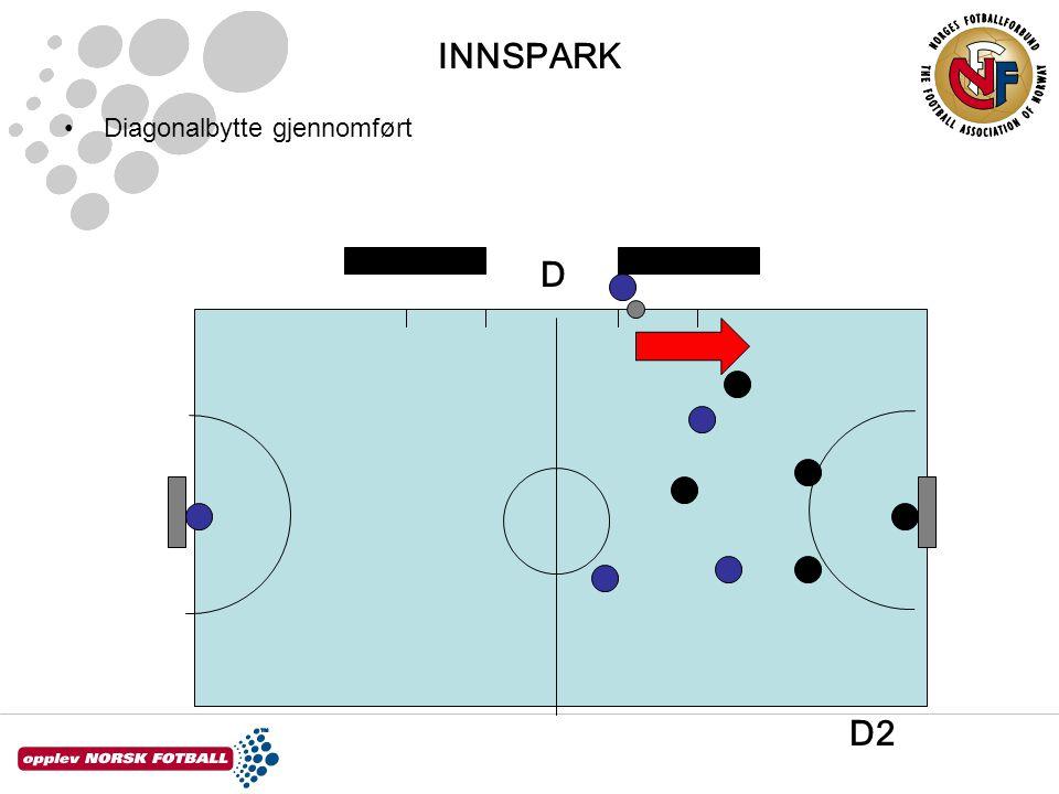 INNSPARK Diagonalbytte gjennomført D2 D