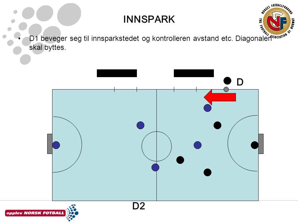 INNSPARK D1 beveger seg til innsparkstedet og kontrolleren avstand etc. Diagonalen skal byttes. D2 D