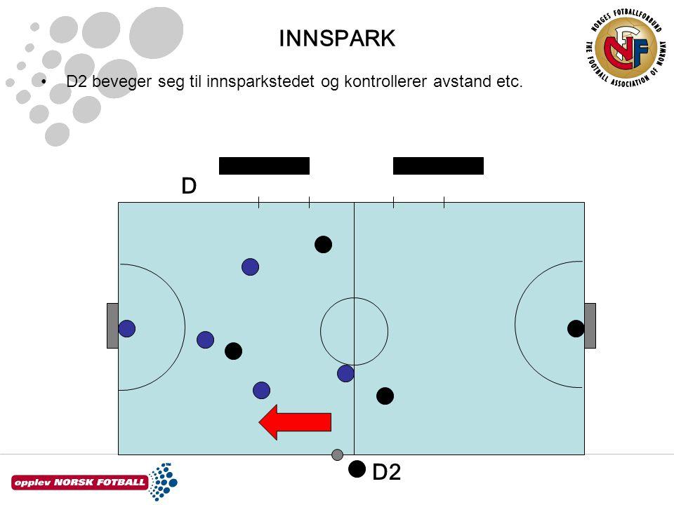 INNSPARK D2 beveger seg til innsparkstedet og kontrollerer avstand etc. D2 D