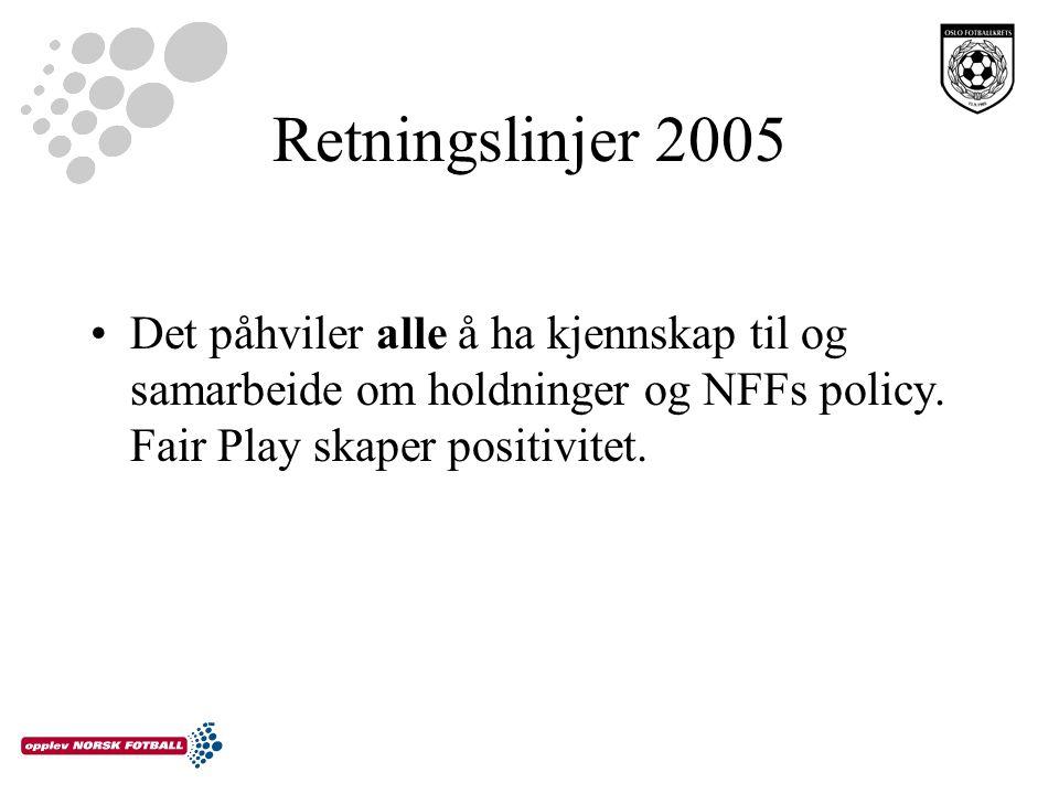 Retningslinjer 2005 Brudd på spillereglene - usportslig opptreden Holding av motstander Bruk av arm til å holde unna motstander På banen og i feltet Ikke automatisk advarsel