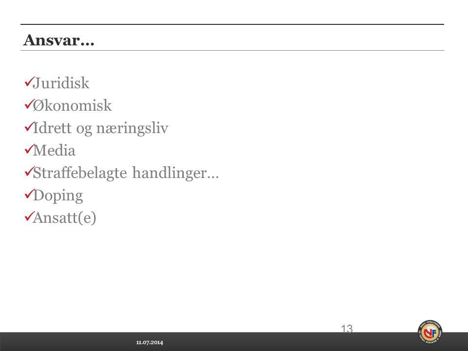 11.07.2014 13 Ansvar… Juridisk Økonomisk Idrett og næringsliv Media Straffebelagte handlinger… Doping Ansatt(e)