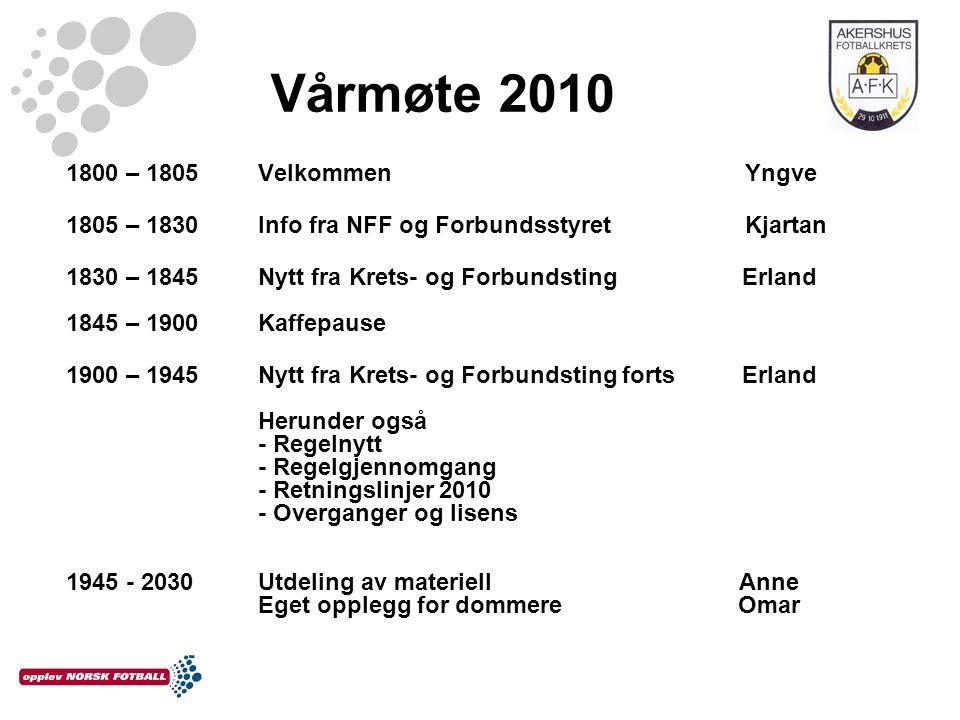 Vårmøte 2010 1800 – 1805Velkommen Yngve 1805 – 1830Info fra NFF og Forbundsstyret Kjartan 1830 – 1845Nytt fra Krets- og Forbundsting Erland 1845 – 190