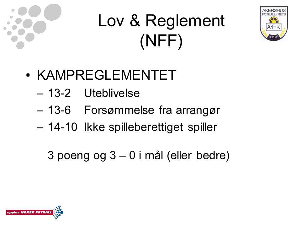 Lov & Reglement (NFF) KAMPREGLEMENTET –13-2 Uteblivelse –13-6 Forsømmelse fra arrangør –14-10 Ikke spilleberettiget spiller 3 poeng og 3 – 0 i mål (eller bedre)