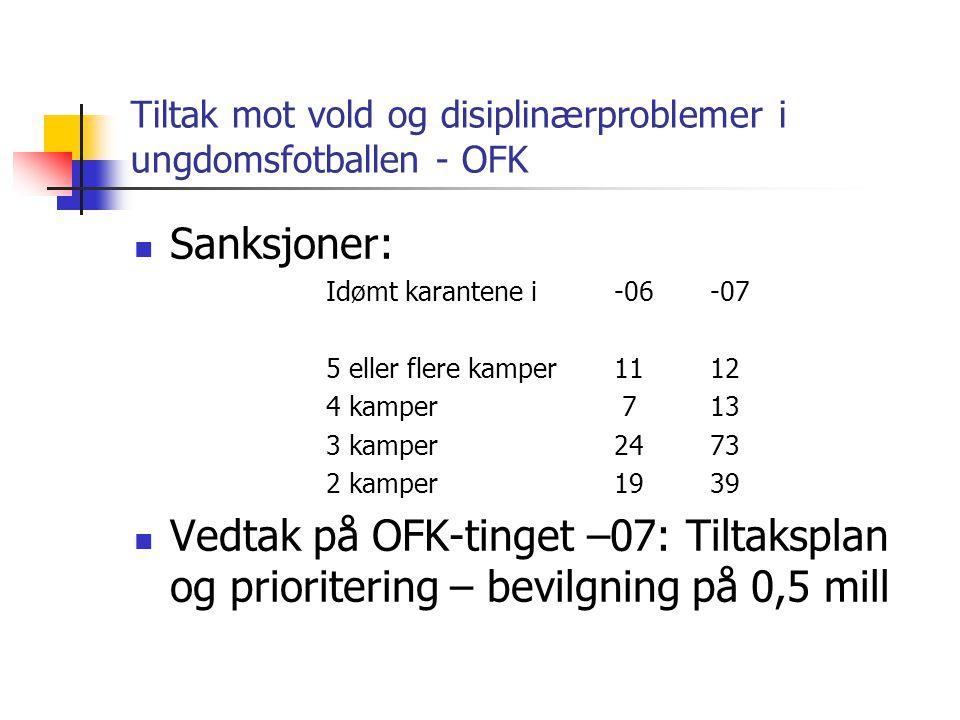 Tiltak mot vold og disiplinærproblemer i ungdomsfotballen - OFK Sanksjoner: Idømt karantene i-06-07 5 eller flere kamper1112 4 kamper 713 3 kamper2473