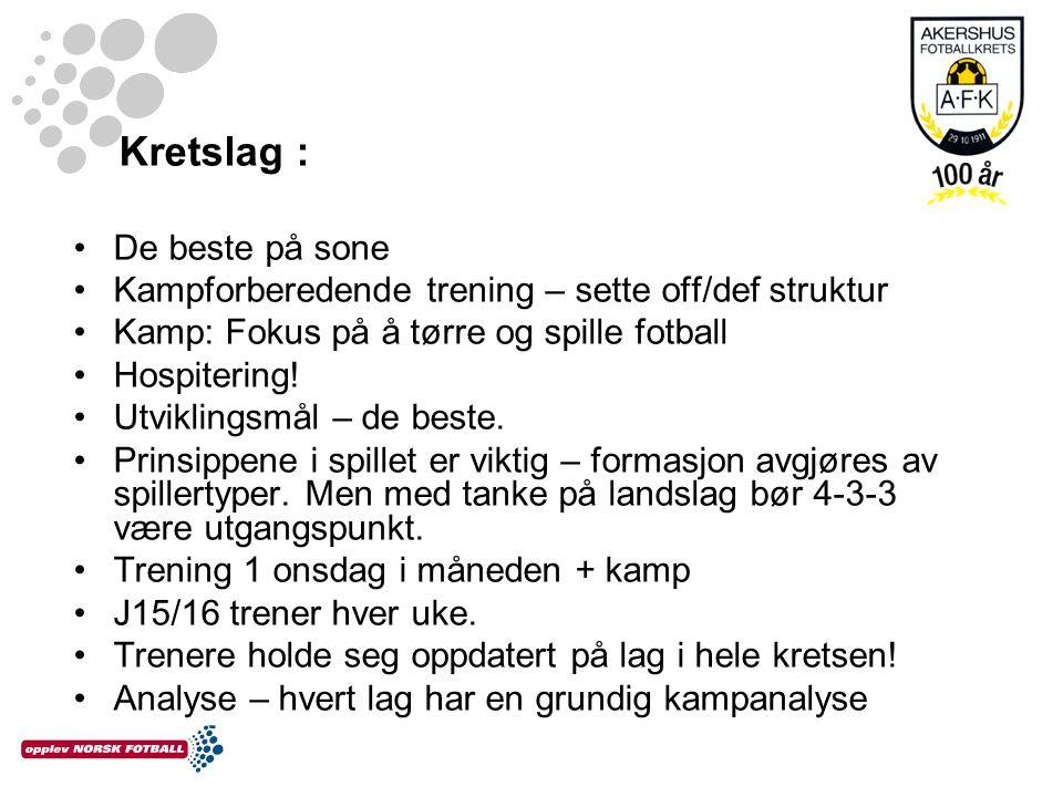 Kretslag : De beste på sone Kampforberedende trening – sette off/def struktur Kamp: Fokus på å tørre og spille fotball Hospitering! Utviklingsmål – de