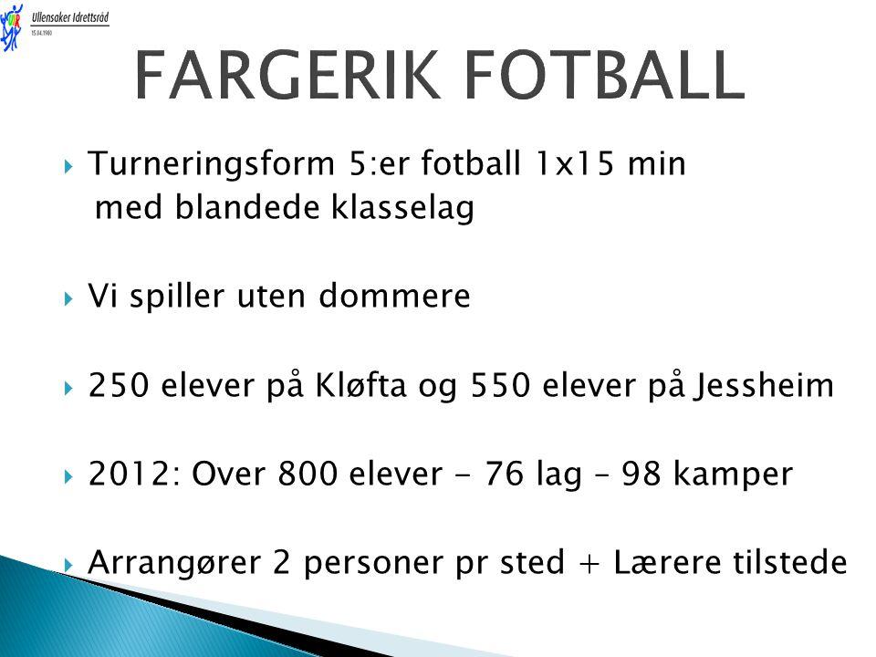  Turneringsform 5:er fotball 1x15 min med blandede klasselag  Vi spiller uten dommere  250 elever på Kløfta og 550 elever på Jessheim  2012: Over