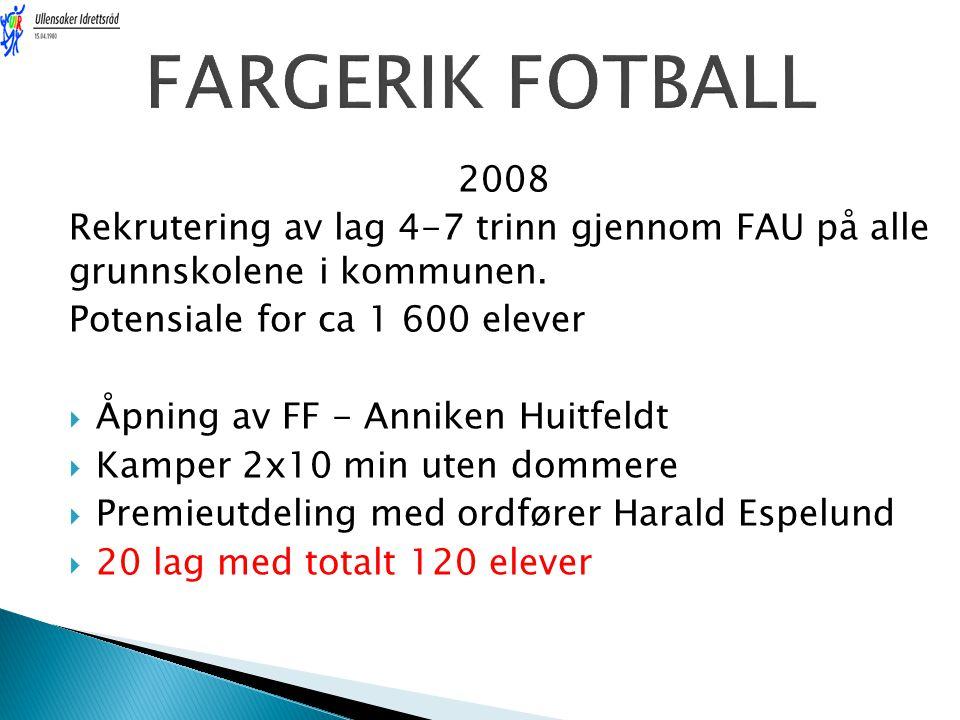 2008 Rekrutering av lag 4-7 trinn gjennom FAU på alle grunnskolene i kommunen. Potensiale for ca 1 600 elever  Åpning av FF - Anniken Huitfeldt  Kam