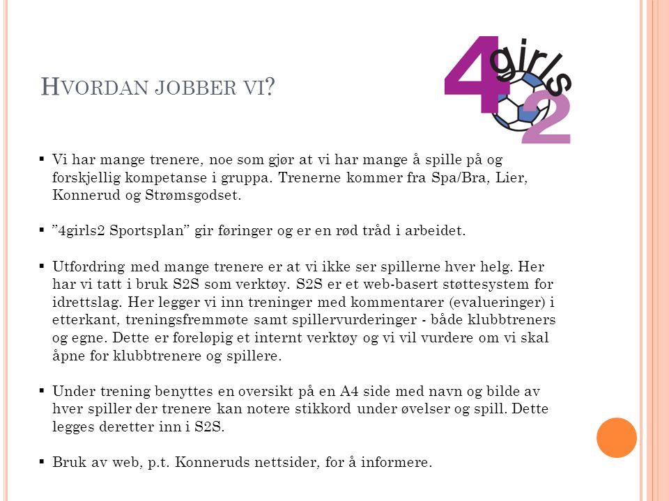 H VORDAN JOBBER VI .