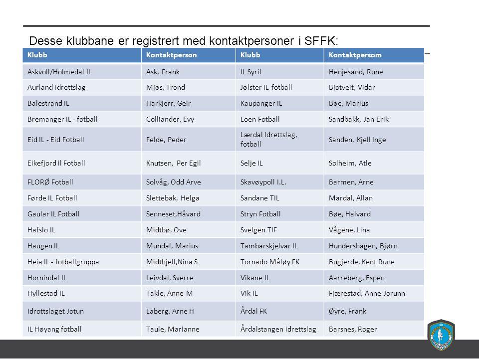 Desse klubbane er registrert med kontaktpersoner i SFFK: KlubbKontaktpersonKlubbKontaktpersom Askvoll/Holmedal ILAsk, FrankIL SyrilHenjesand, Rune Aur