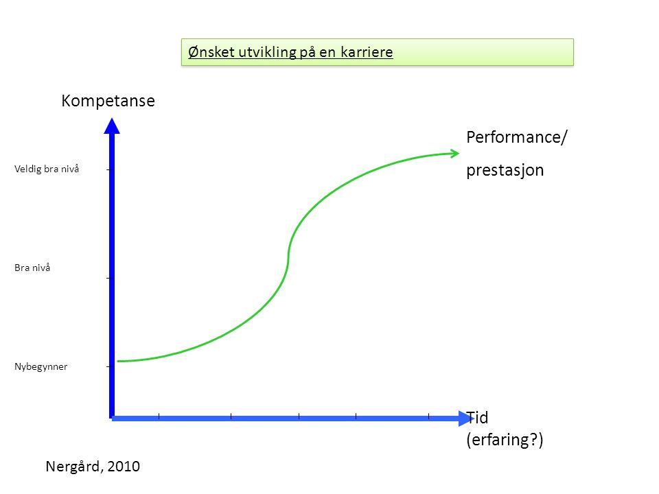 Kompetanse Tid (erfaring?) Performance/ prestasjon Nybegynner Bra nivå Veldig bra nivå Nergård, 2010 Ønsket utvikling på en karriere