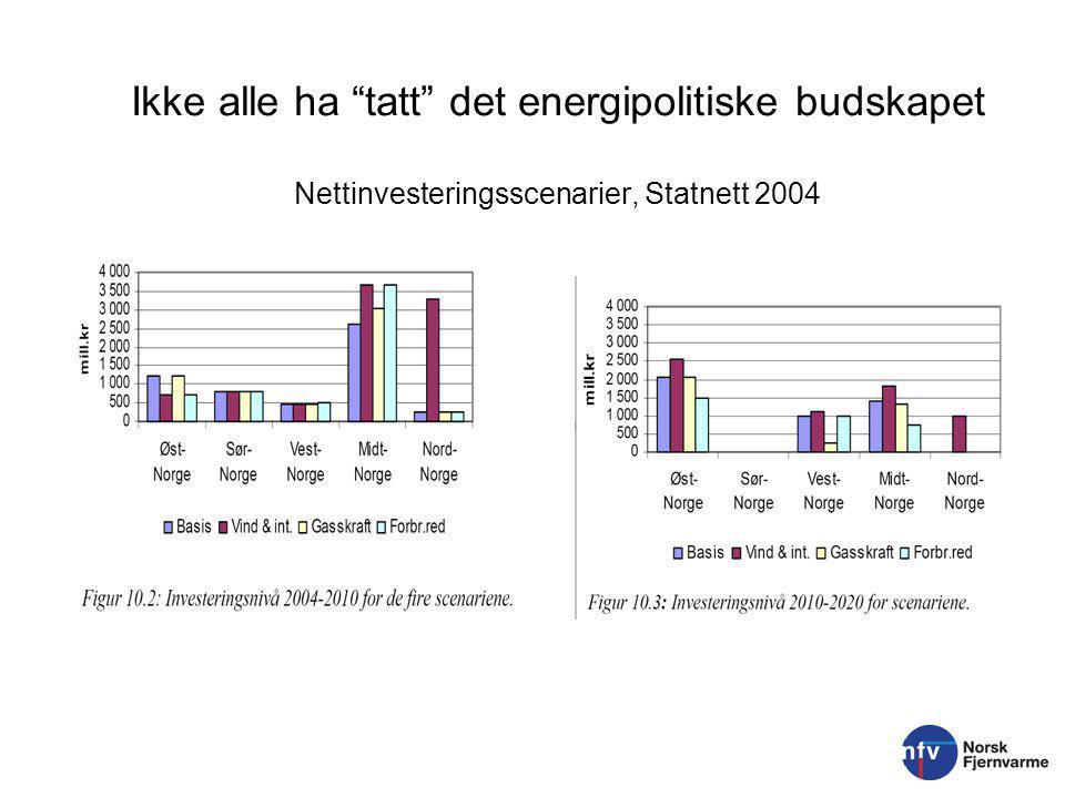 Ikke alle ha tatt det energipolitiske budskapet Nettinvesteringsscenarier, Statnett 2004
