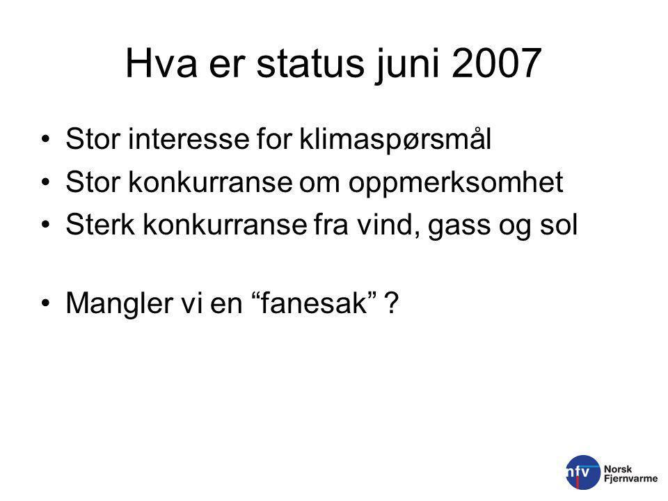 Hva er status juni 2007 Stor interesse for klimaspørsmål Stor konkurranse om oppmerksomhet Sterk konkurranse fra vind, gass og sol Mangler vi en fanesak