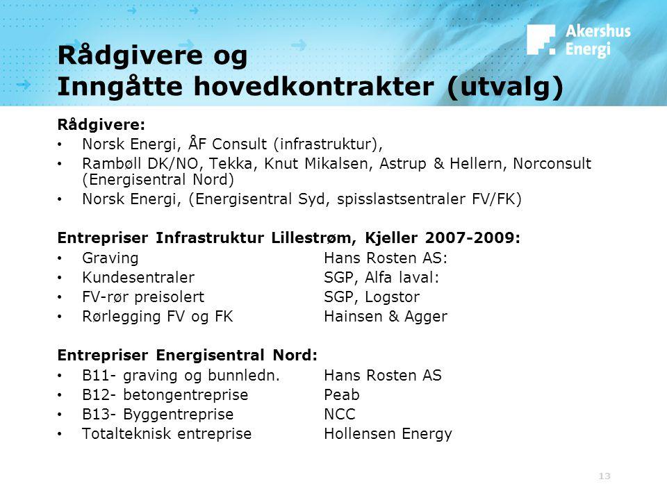 13 Rådgivere og Inngåtte hovedkontrakter (utvalg) Rådgivere: Norsk Energi, ÅF Consult (infrastruktur), Rambøll DK/NO, Tekka, Knut Mikalsen, Astrup & H
