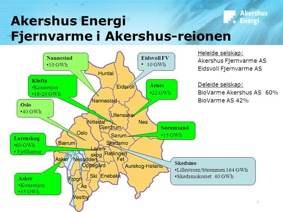 2 Akershus Energi Fjernvarme i Akershus-reionen Asker Konsesjon 35 GWh Lørenskog 60 GWh Fjellhamar Skedsmo Lillestrøm/Strømmen 164 GWh Skedsmokorset 4