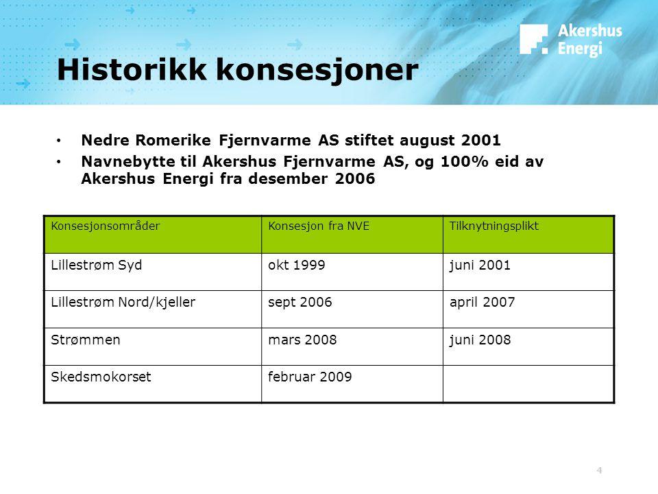 4 Historikk konsesjoner Nedre Romerike Fjernvarme AS stiftet august 2001 Navnebytte til Akershus Fjernvarme AS, og 100% eid av Akershus Energi fra des
