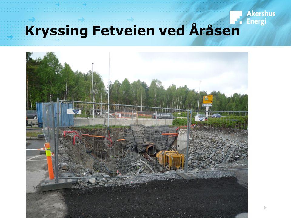 8 Kryssing Fetveien ved Åråsen