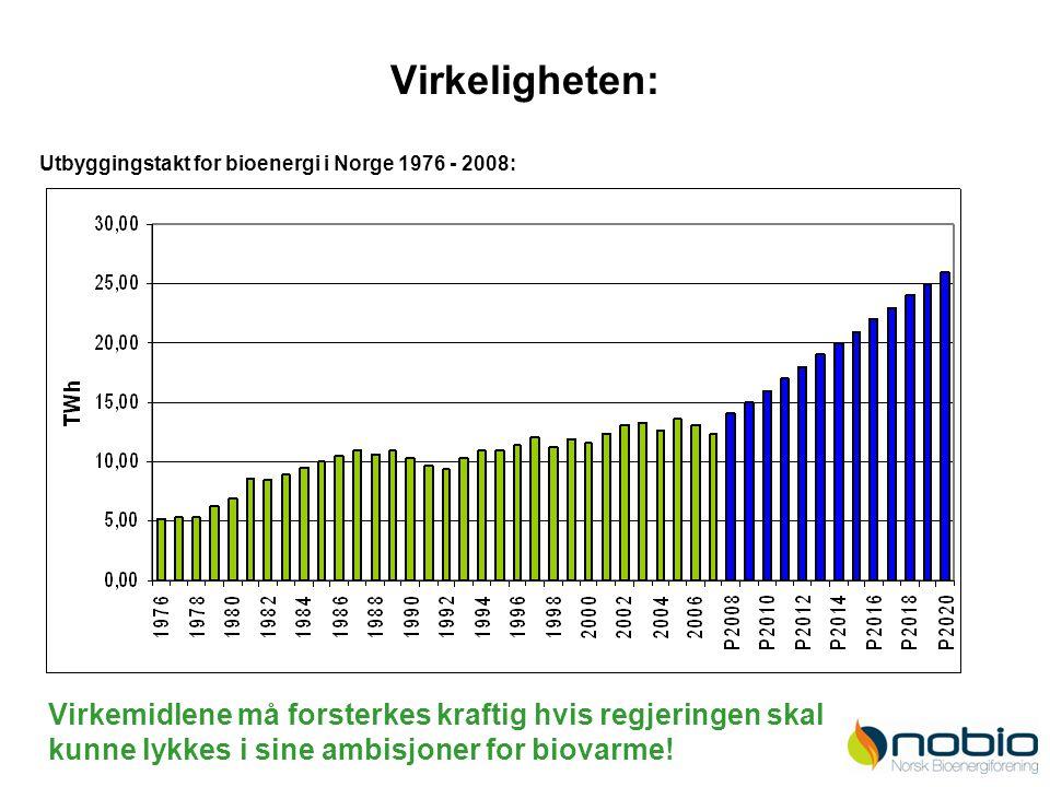 Virkeligheten: Virkemidlene må forsterkes kraftig hvis regjeringen skal kunne lykkes i sine ambisjoner for biovarme! Utbyggingstakt for bioenergi i No