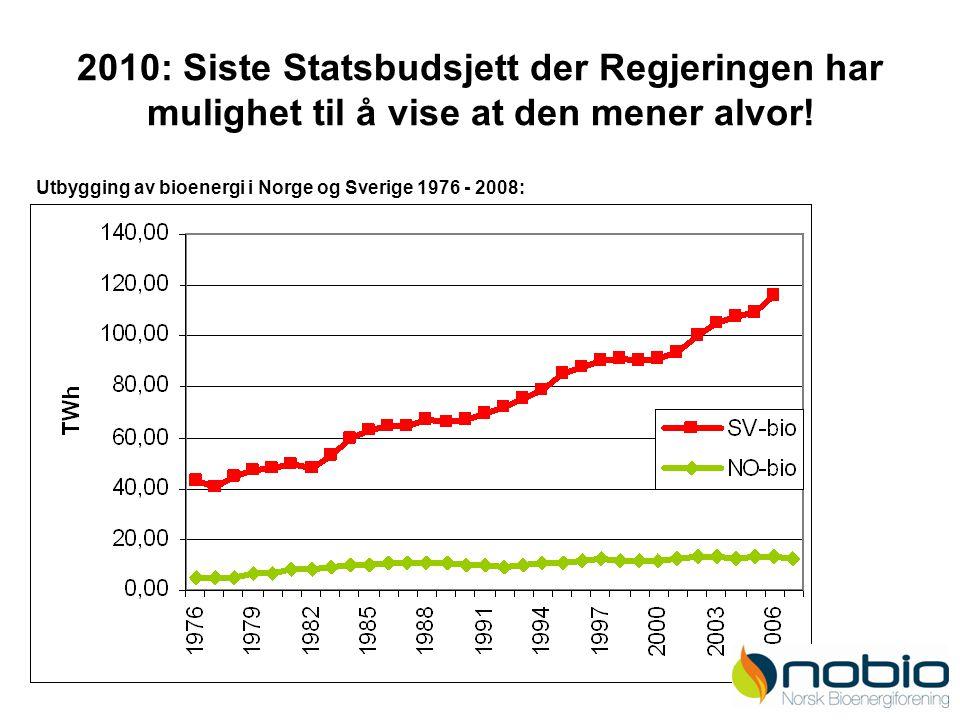 2010: Siste Statsbudsjett der Regjeringen har mulighet til å vise at den mener alvor! Utbygging av bioenergi i Norge og Sverige 1976 - 2008: