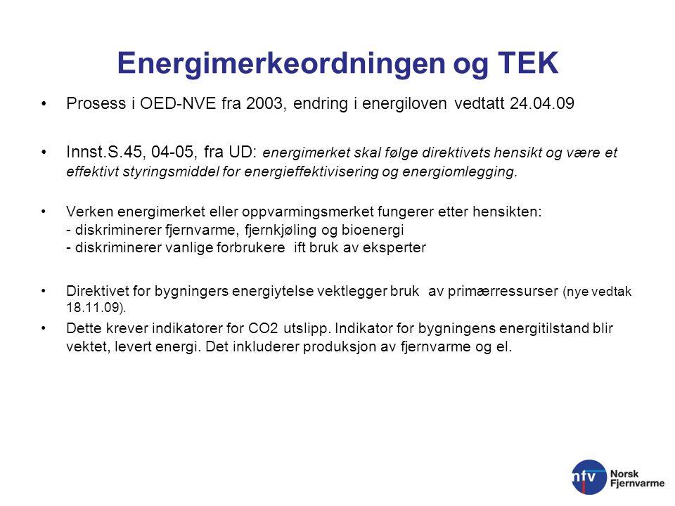 Energimerkeordningen og TEK Prosess i OED-NVE fra 2003, endring i energiloven vedtatt 24.04.09 Innst.S.45, 04-05, fra UD: energimerket skal følge direktivets hensikt og være et effektivt styringsmiddel for energieffektivisering og energiomlegging.