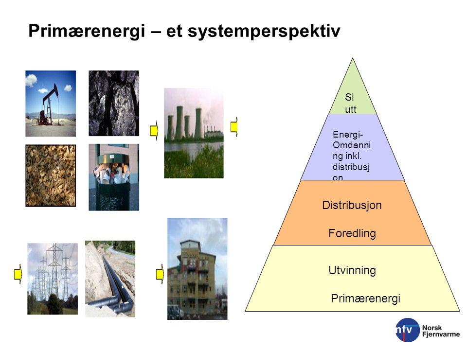 Primærenergi – et systemperspektiv Sl utt br uk Energi- Omdanni ng inkl.