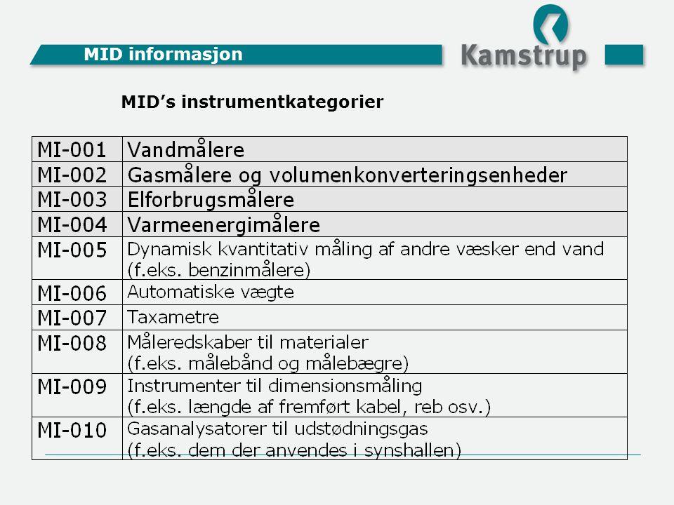 MID's instrumentkategorier MID informasjon