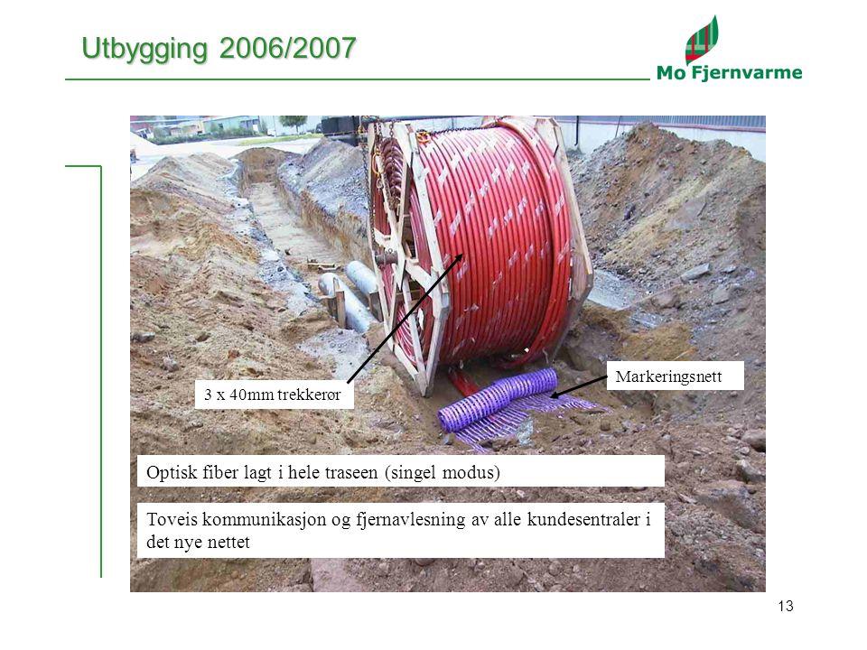 13 3 x 40mm trekkerør Optisk fiber lagt i hele traseen (singel modus) Toveis kommunikasjon og fjernavlesning av alle kundesentraler i det nye nettet Markeringsnett Utbygging 2006/2007