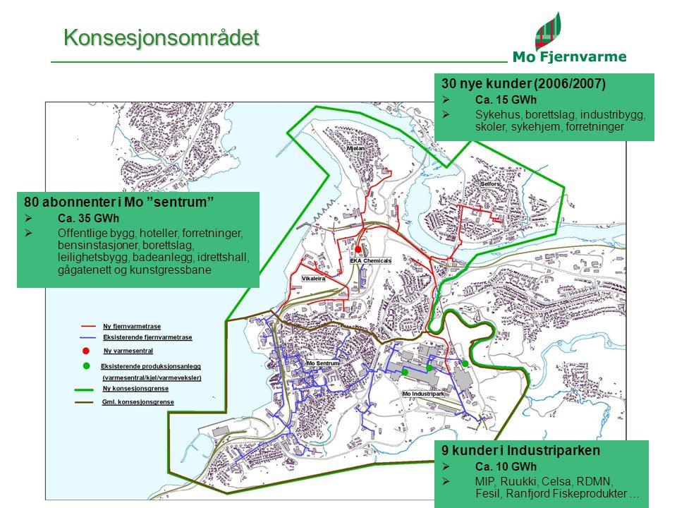 """7 30 nye kunder (2006/2007)  Ca. 15 GWh  Sykehus, borettslag, industribygg, skoler, sykehjem, forretninger 80 abonnenter i Mo """"sentrum""""  Ca. 35 GWh"""