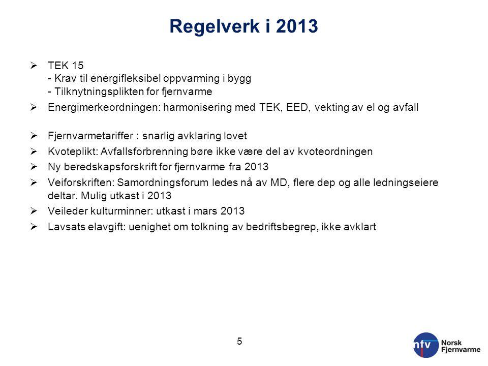 Regelverk i 2013  TEK 15 - Krav til energifleksibel oppvarming i bygg - Tilknytningsplikten for fjernvarme  Energimerkeordningen: harmonisering med