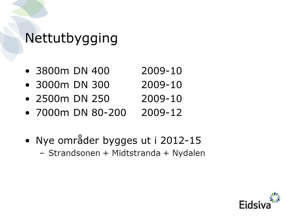 Nettutbygging 3800m DN 4002009-10 3000m DN 3002009-10 2500m DN 2502009-10 7000m DN 80-2002009-12 Nye områder bygges ut i 2012-15 –Strandsonen + Midtstranda + Nydalen
