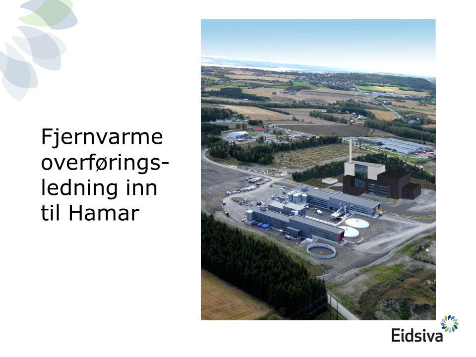 Teknisk løsning Forbrennings- anlegg Hamar Fjernvarme til oppvarmingsformål og varmt tappevann Norsk Protein Damp Fjernvarme Damp El-prod El-kraft Fett Beinmjøl 106 GWh/år 39 GWh/år 50 GWh/år Avfall 72.000 tonn/år