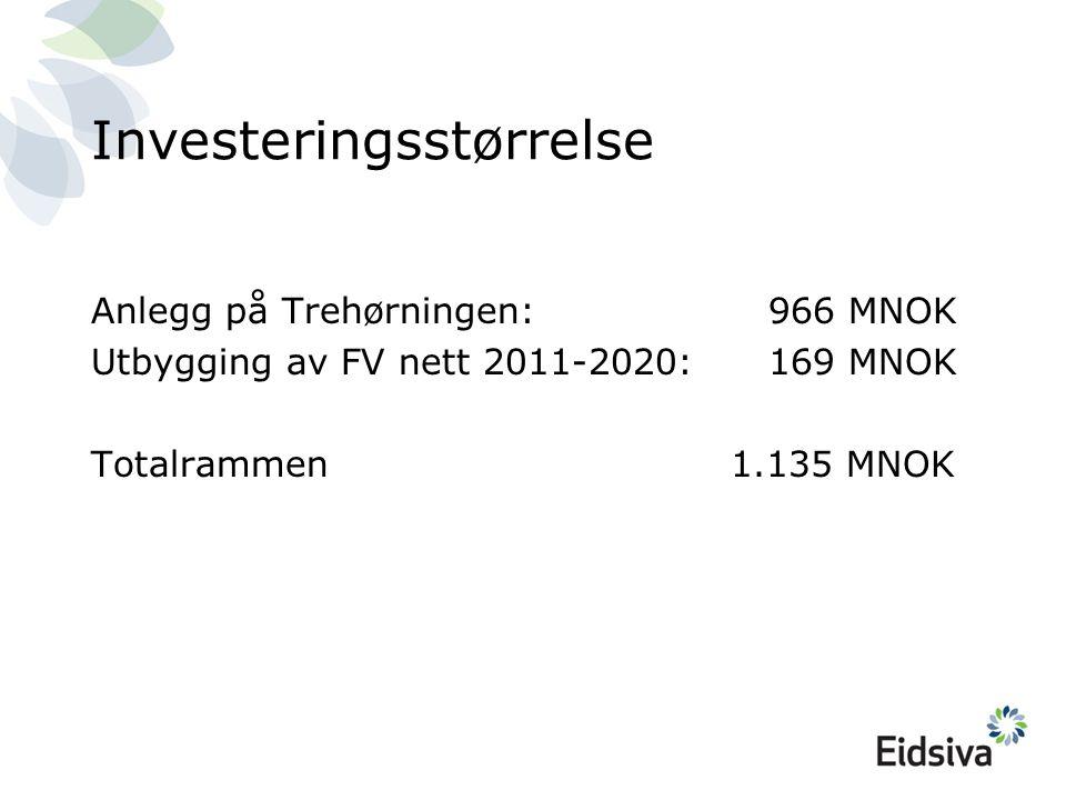 Investeringsstørrelse Anlegg på Trehørningen: 966 MNOK Utbygging av FV nett 2011-2020: 169 MNOK Totalrammen1.135 MNOK