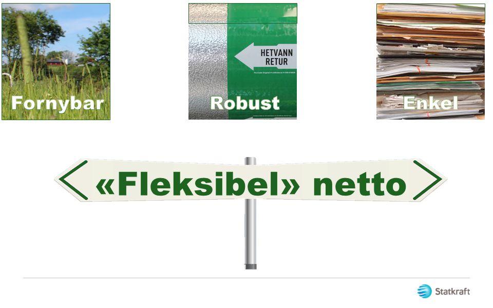 «Fleksibel» netto