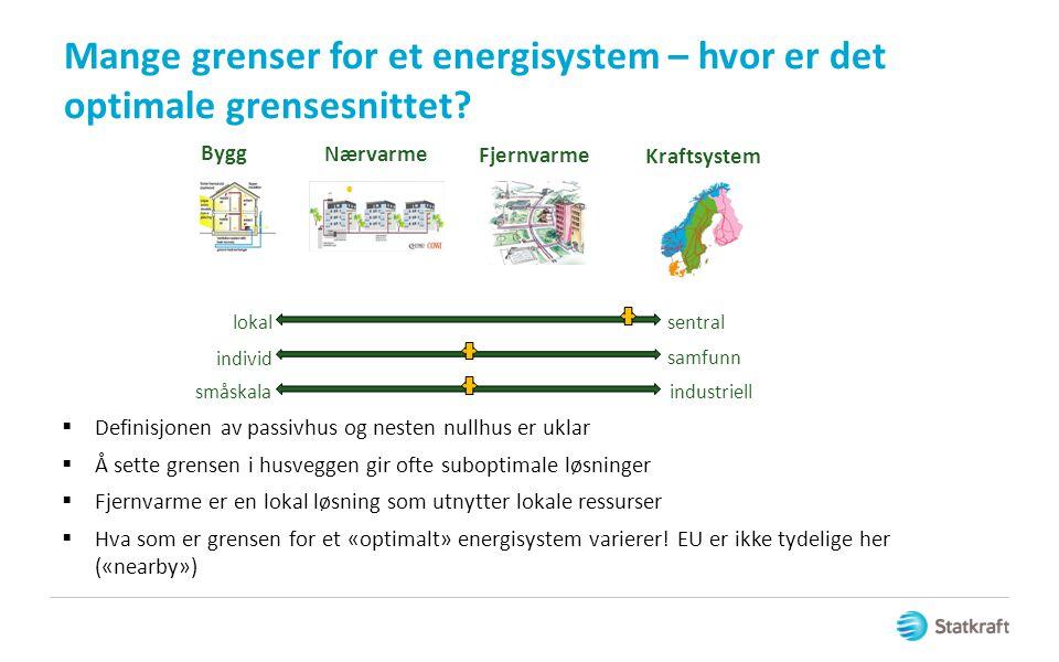 Bygg Nærvarme Fjernvarme Kraftsystem Mange grenser for et energisystem – hvor er det optimale grensesnittet? lokal individ småskala sentral samfunn in