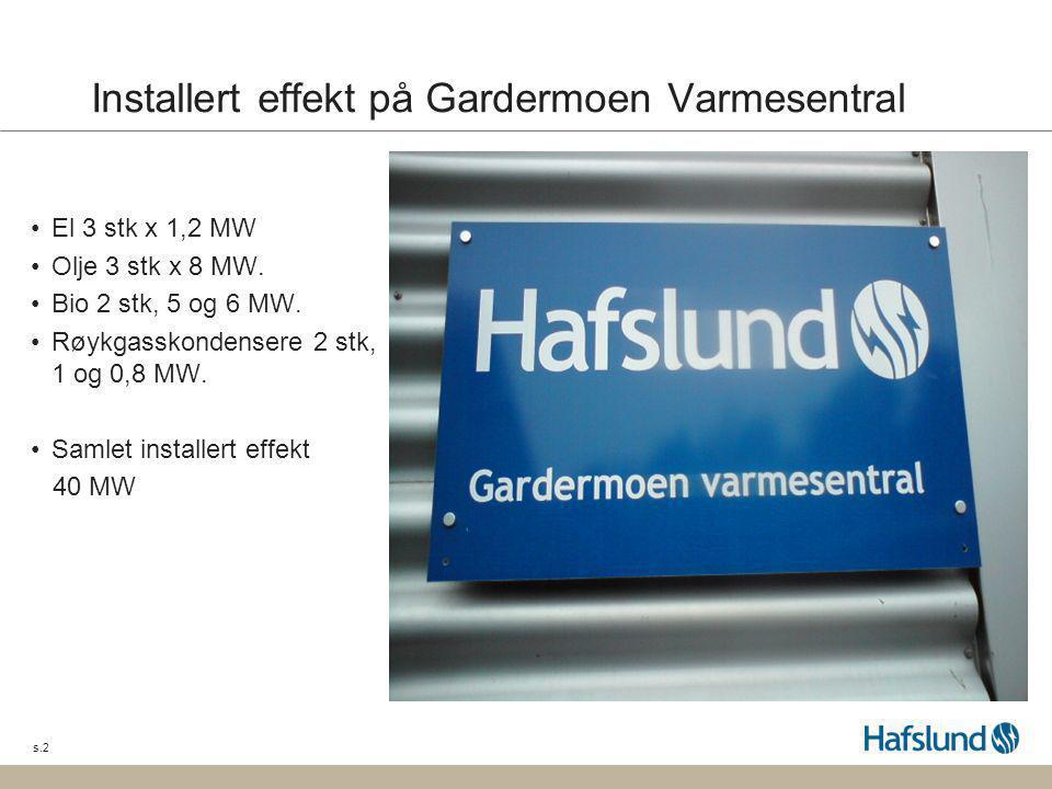 s.2 Installert effekt på Gardermoen Varmesentral El 3 stk x 1,2 MW Olje 3 stk x 8 MW. Bio 2 stk, 5 og 6 MW. Røykgasskondensere 2 stk, 1 og 0,8 MW. Sam