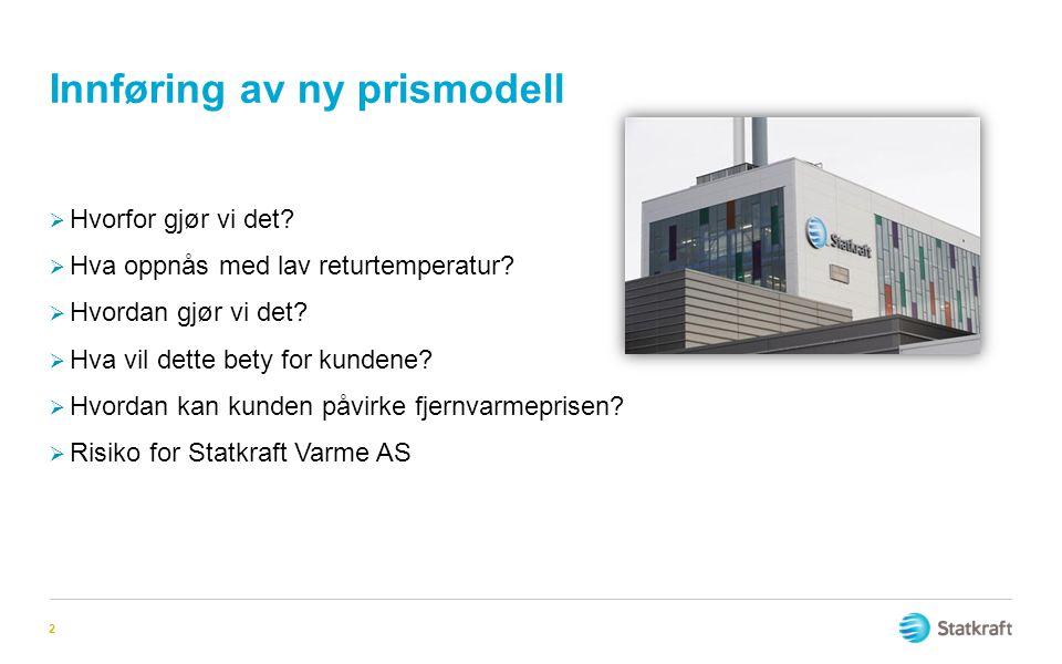 Innføring av ny prismodell 2  Hvorfor gjør vi det?  Hva oppnås med lav returtemperatur?  Hvordan gjør vi det?  Hva vil dette bety for kundene?  H