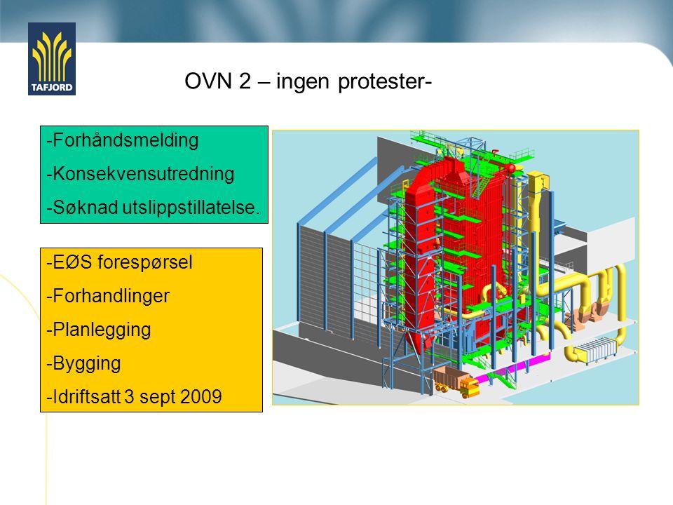 OVN 2 – ingen protester- -Forhåndsmelding -Konsekvensutredning -Søknad utslippstillatelse. -EØS forespørsel -Forhandlinger -Planlegging -Bygging -Idri