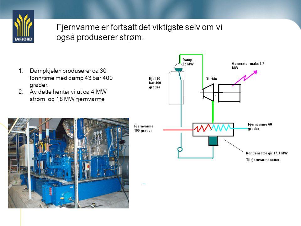 Fjernvarme er fortsatt det viktigste selv om vi også produserer strøm. 1.Dampkjelen produserer ca 30 tonn/time med damp 43 bar 400 grader. 2.Av dette
