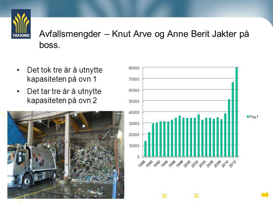 Avfallsmengder – Knut Arve og Anne Berit Jakter på boss. Det tok tre år å utnytte kapasiteten på ovn 1 Det tar tre år å utnytte kapasiteten på ovn 2 