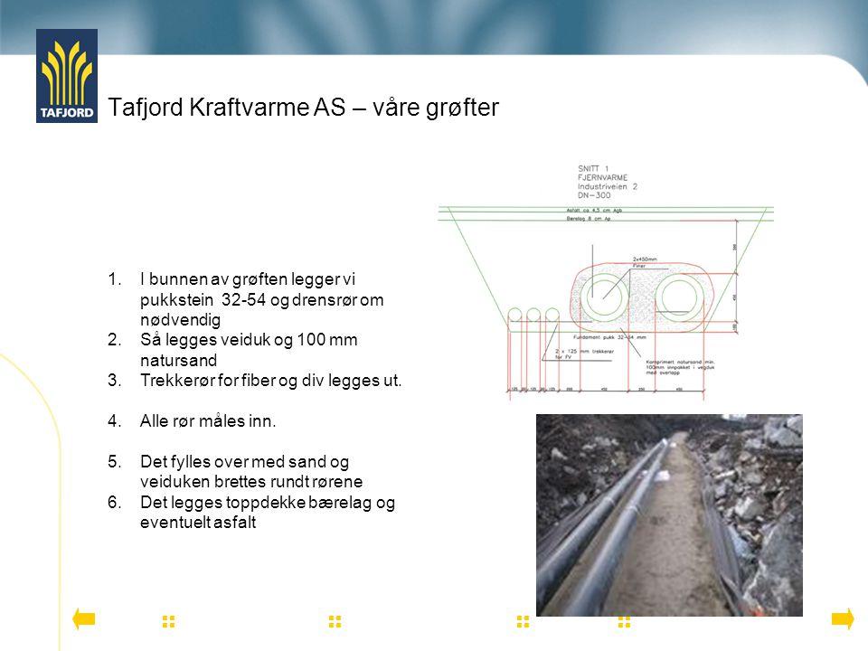 Tafjord Kraftvarme AS – våre grøfter          1.I bunnen av grøften legger vi pukkstein 32-54 og drensrør om nødvendig 2.Så legges vei
