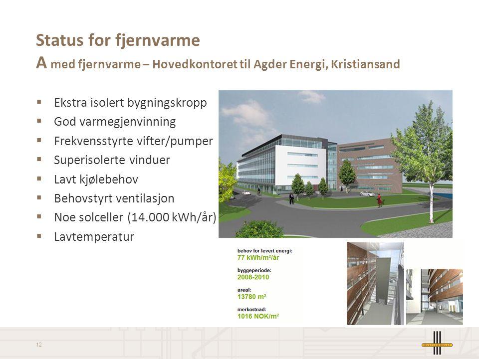 12 Status for fjernvarme A med fjernvarme – Hovedkontoret til Agder Energi, Kristiansand  Ekstra isolert bygningskropp  God varmegjenvinning  Frekv