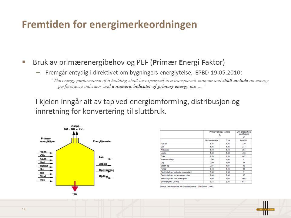 14 Fremtiden for energimerkeordningen  Bruk av primærenergibehov og PEF (Primær Energi Faktor) – Fremgår entydig i direktivet om bygningers energiyte